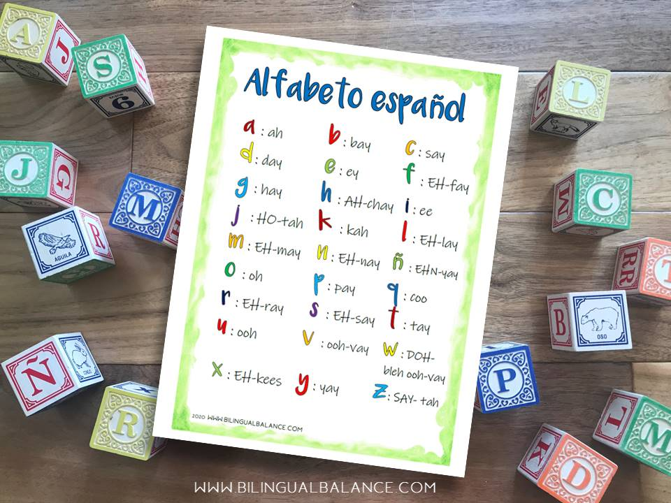 Spanish-alphabet-changes